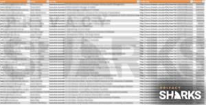 linkedin data organized by categories